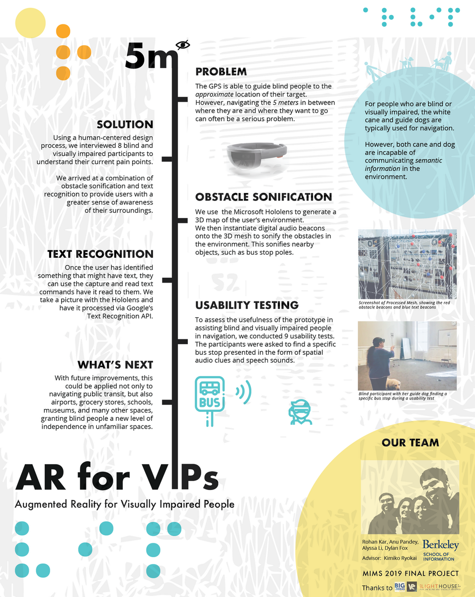 AR for VIPs Project Poster
